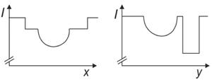 Gráfico A (Foto: Reprodução/Fuvest)