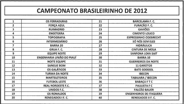 tabela brasileirinho 2012 (Foto: Divulgação)