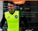 Cartola FC: Sidão defende tudo - até pênalti - e é o Monstro da Rodada #26