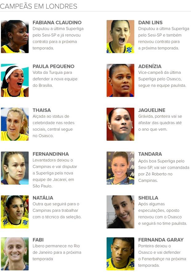 info campeãs em londres (Foto: arte esporte)
