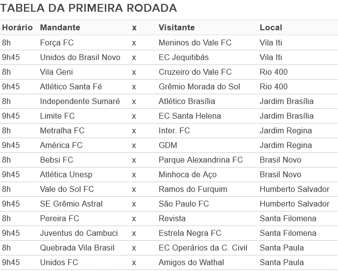 Amador, Presidente Prudente, Campeonato Amador da Segunda Divisão de Presidente Prudente, tabela (Foto: GloboEsporte.com)