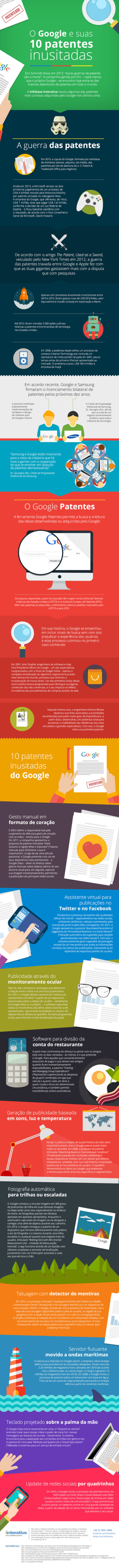 Infográfico mostra patentes curiosas registradas pelo Google (foto: Reprodução/Iinterativa)