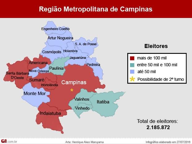 Região Metropolitana de Campinas tem 2,1 milhões de eleitores (Foto: Henrique Maruyama / EPTV)