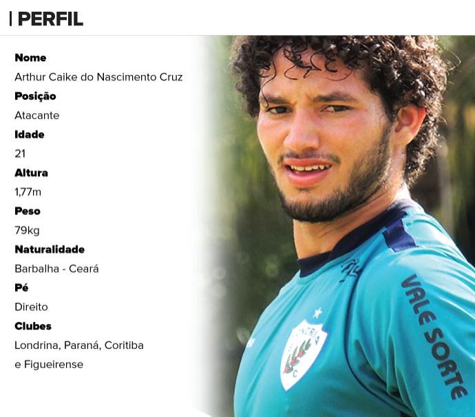 INFO Perfil Arthur jogador Londrina (Foto: Editoria de Arte)