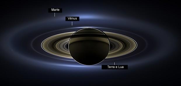 Cassini fez registro de Saturno com Terra, Lua, Vênus e Marte ao fundo (Foto: Nasa/JPL-Caltech/SSI )