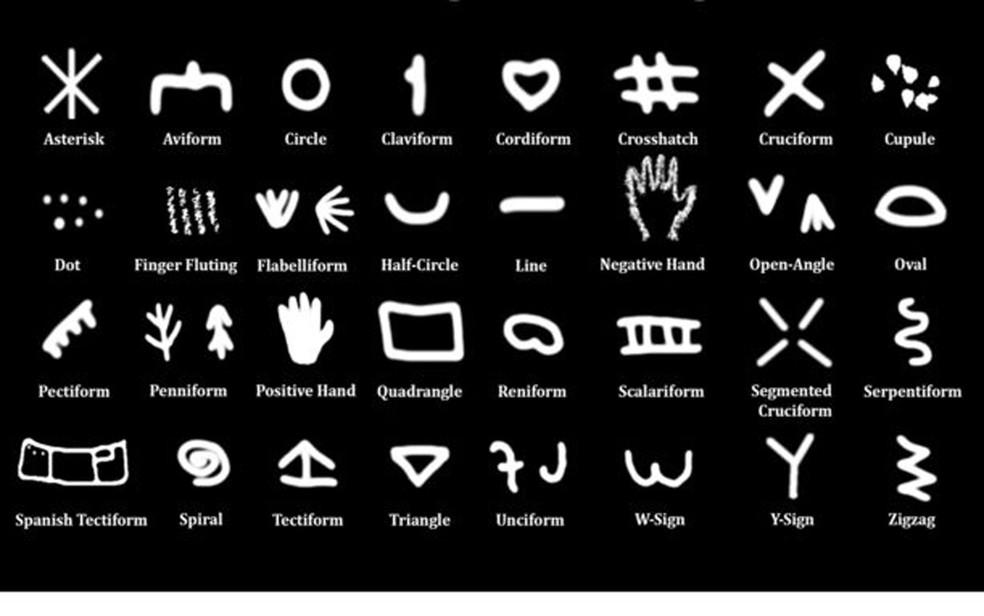 A pesquisadora fez uma lista com 32 símbolos que se repetem em diferentes sítios arqueológicos - ainda falta decifrar seu significado (Foto: BBC/D. von Petzinger)