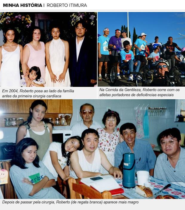 Roberto Itimura eu atleta minha história (Foto: Editoria de Arte/Globoesporte.com)