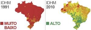 Em 20 anos, IDH no país vai  de 'muito baixo' para 'alto' (G1)
