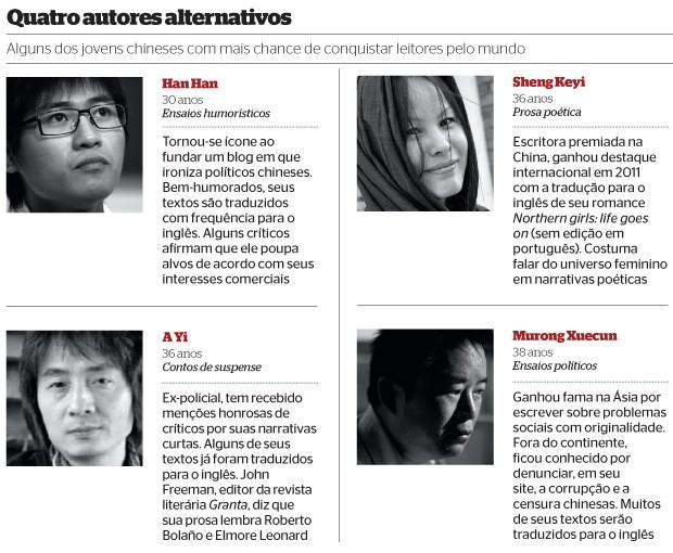 Quatro autores alternativos (Foto: Bobby Yip/Reuters, reprodução, divulgação e Shiho Fukada/The New York Times)