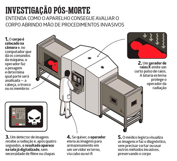 (Foto: Luciano Veronezi/ Editora Globo)