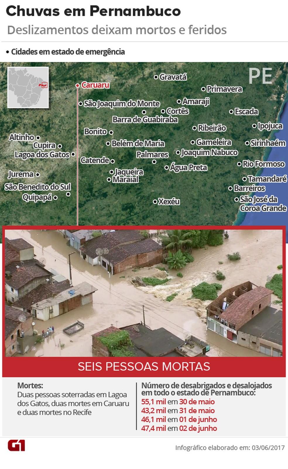 Chuvas deixam mais de 47 mil fora de suas casas em Pernambuco (Foto: Editoria de Arte/G1)