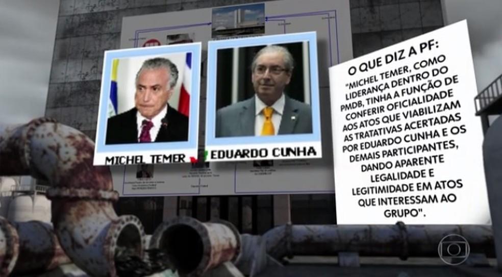 Imagem mostra o que a PF afirmou sobre Temer e Cunha (Foto: Reprodução/TV Globo)