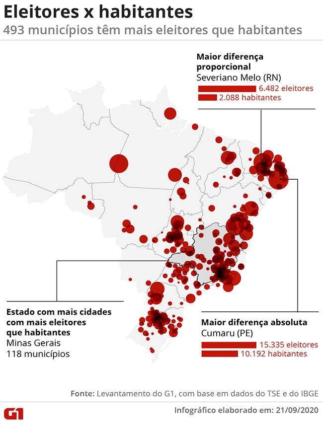 Bahia tem 28 cidades com mais eleitores que habitantes; Maetinga é a segunda do país com a maior diferença proporcional