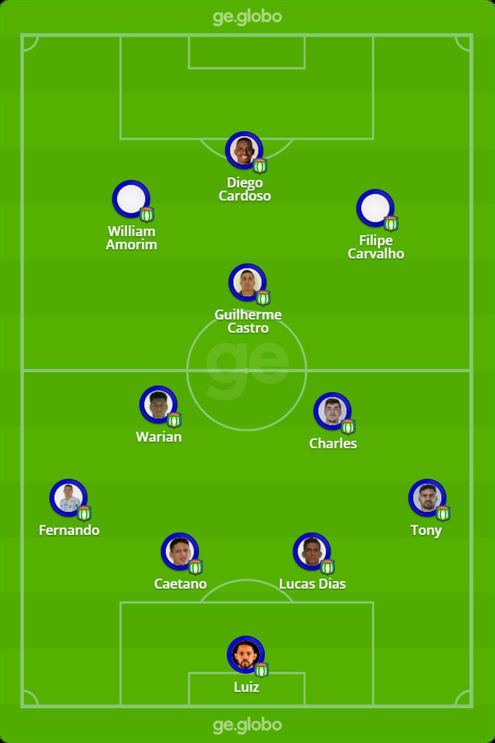 Provável São Caetano para o jogo contra o Palmeiras — Foto: ge