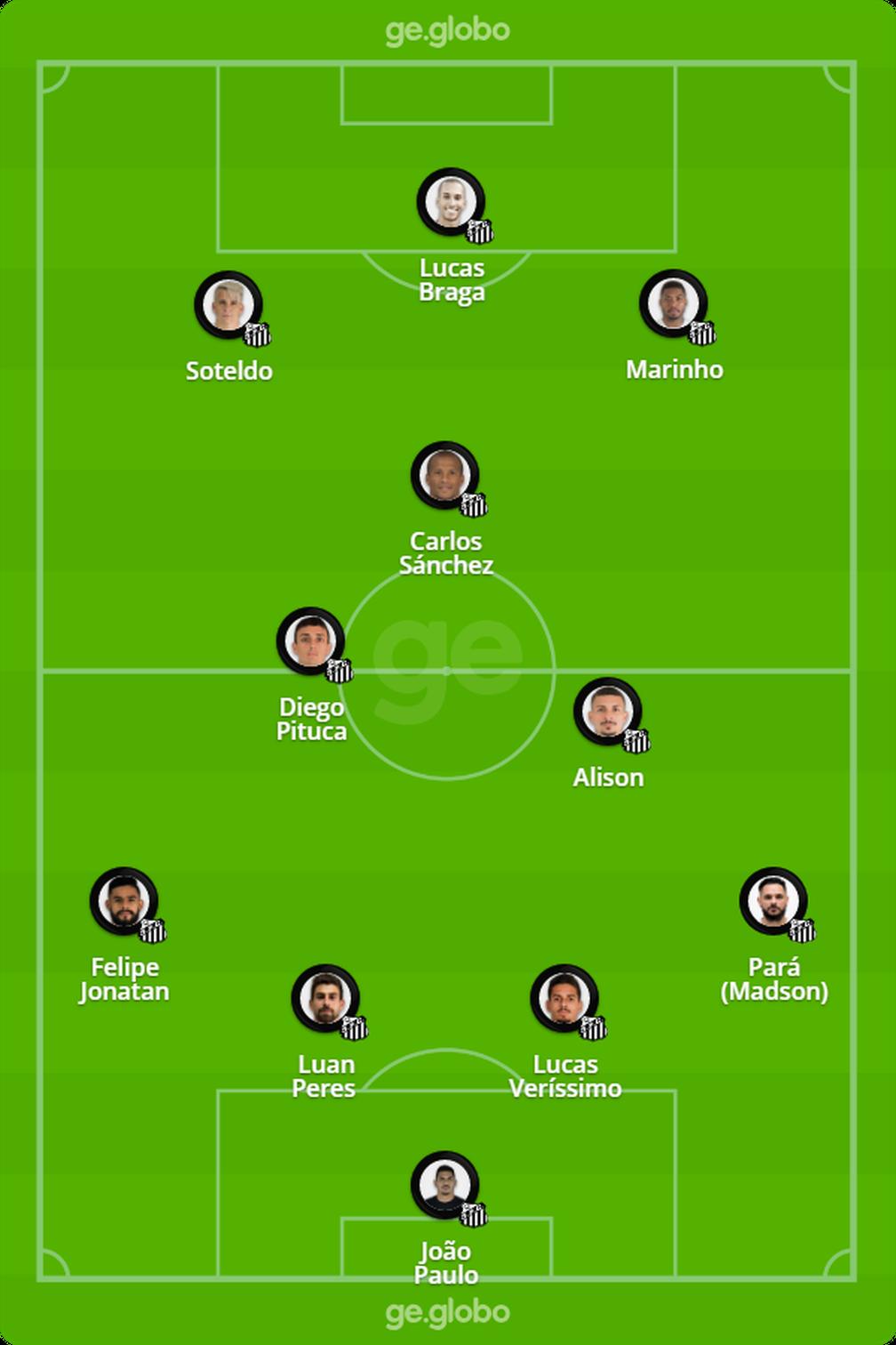 Provável escalação do Santos para jogo contra o Olimpia — Foto: ge