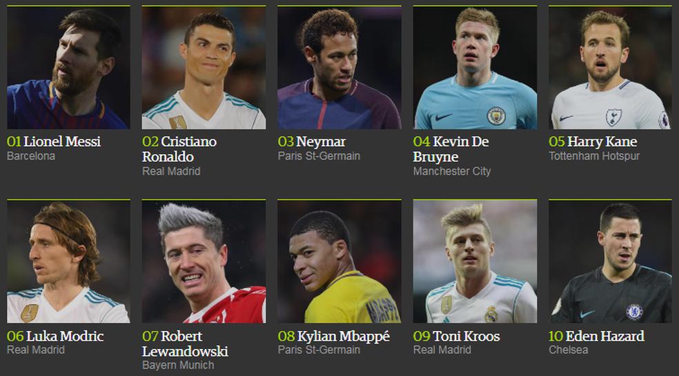 Messi é eleito por jornal inglês o melhor jogador de 2017 (Foto: Reprodução / The Guardian)
