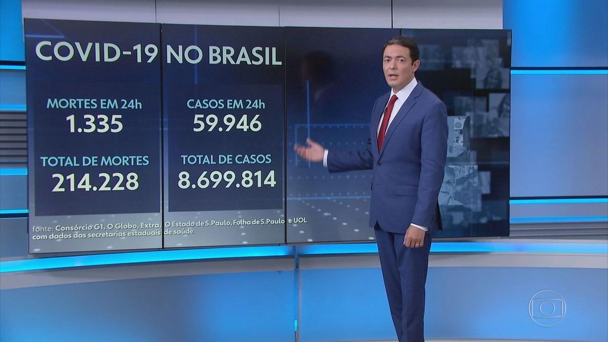 Brasil volta a ter média móvel de mais de 1 mil mortos por Covid por dia; alta no AM preocupa