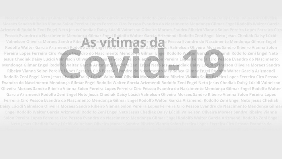 As vítimas da Covid-19 — Foto: Editoria de Arte/G1