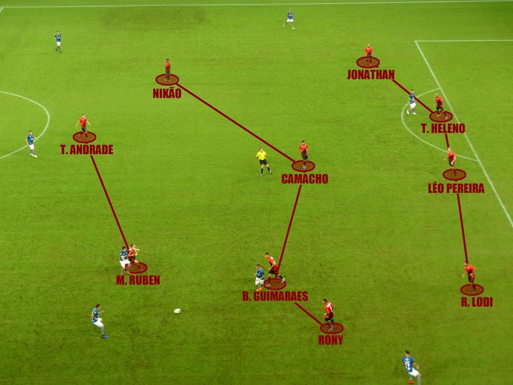 Athletico forma duas linhas de 4 e não dá espaços ao Jorge Wilstermann — Foto: Fernando Freire