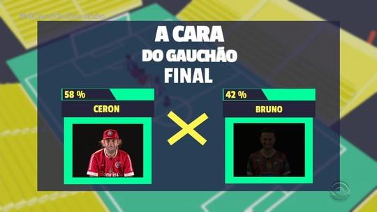 A Cara do Gauchão: Padre Ceron, do Inter, é eleito o personagem do estadual
