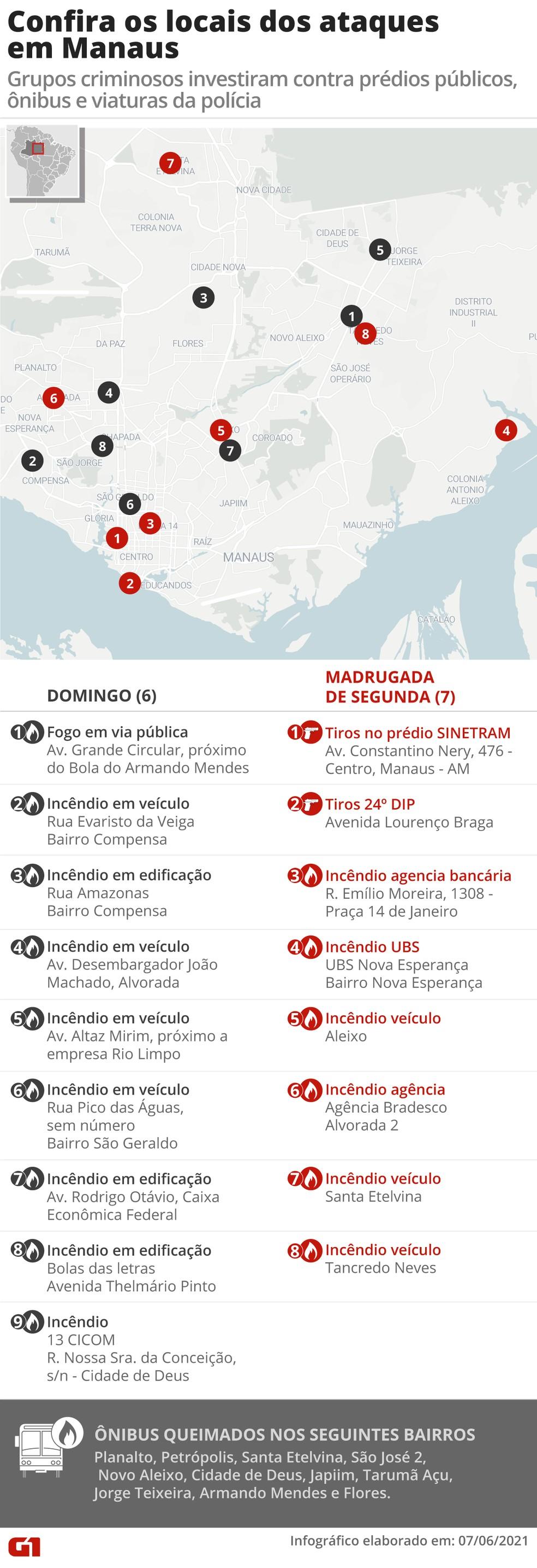 Locais atacados por criminosos em Manaus desde domingo (6) — Foto: Arte G1