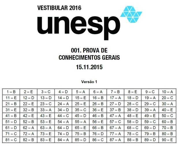 Gabarito da primeira fase da Unesp 2016 (Foto: Reprodução)