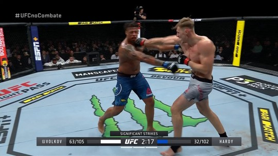 Melhores Momentos de Alexander Volkov x Greg Hardy no UFC Moscou
