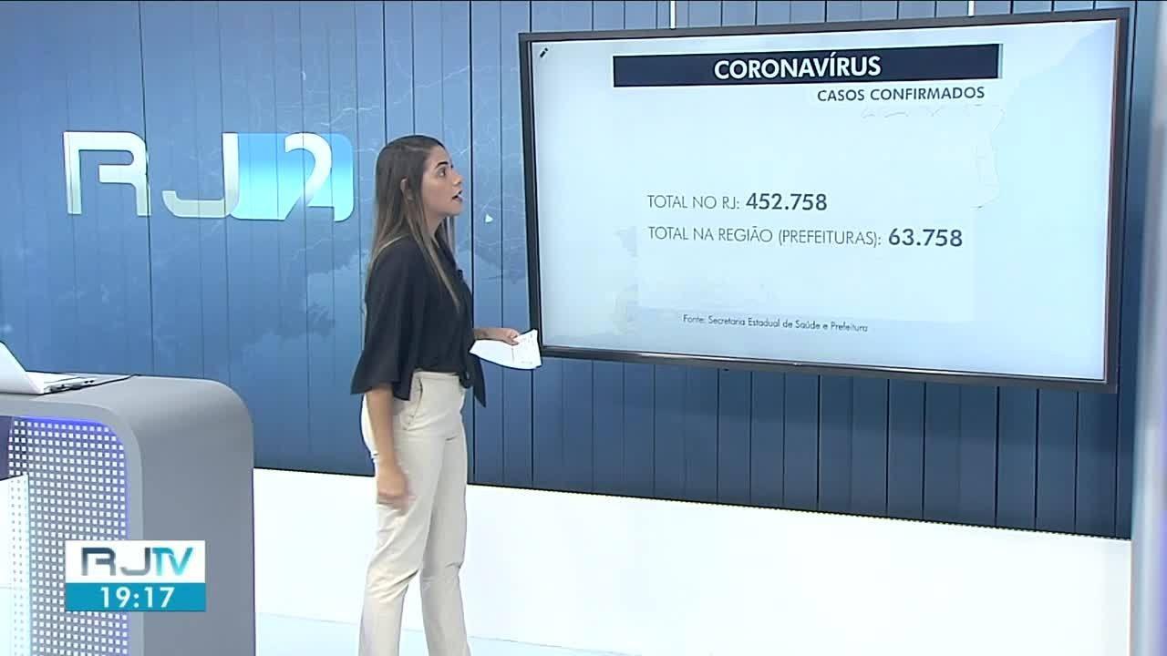 Valença, Sapucaia, Volta Redonda e Barra do Piraí registram novas mortes por Covid-19
