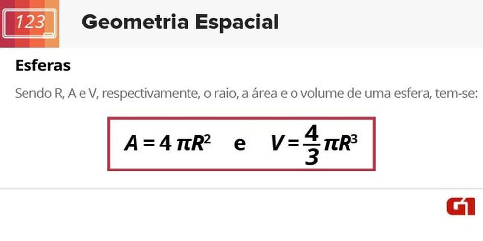 Fórmulas das esferas (Foto: Arte/G1)