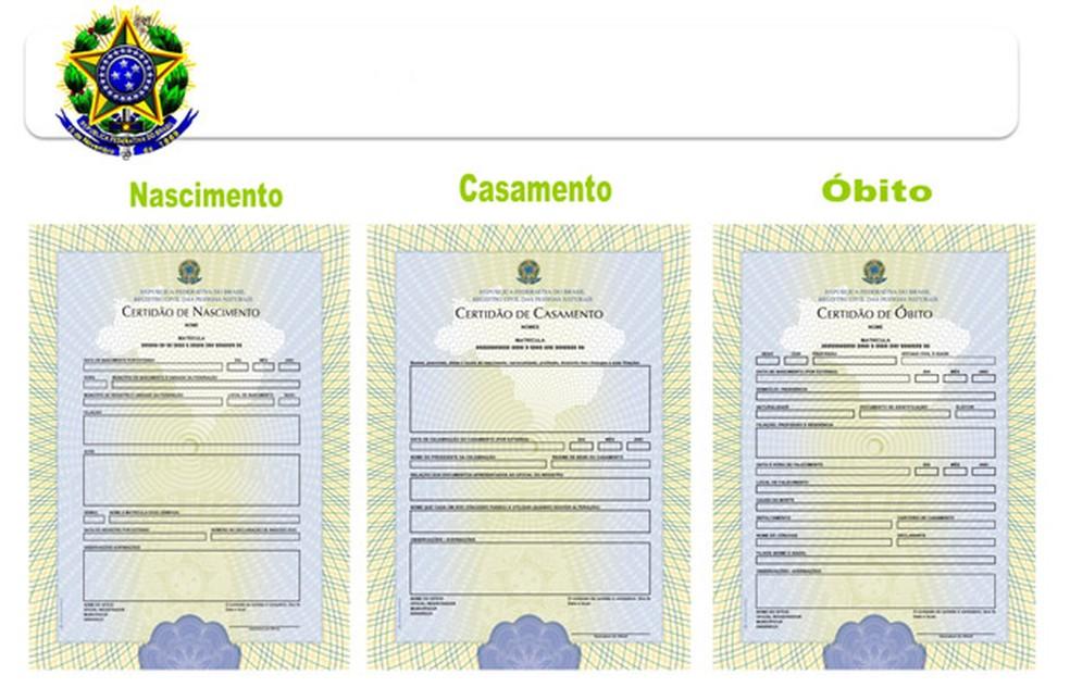 Novos modelos de formulários para certidões de nascimento, casamento e óbito, que serão confeccionados pela Casa da Moeda (Foto: Divulgação/MJ)