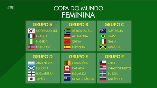 Troféu da Copa do Mundo feminina desembarca no Rio de Janeiro