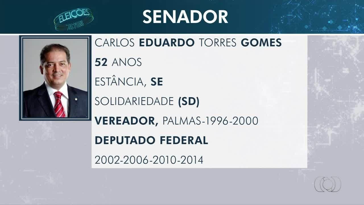 Tocantins renova as duas vagas para o Senado com Eduardo Gomes e Irajá