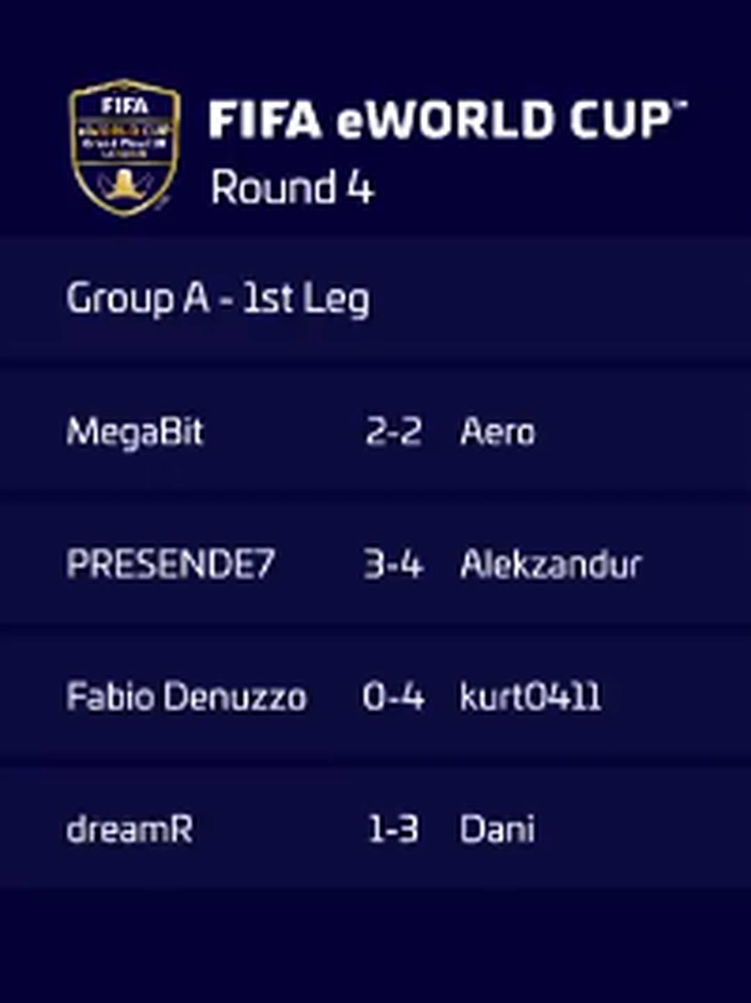 Resultados dos jogos de ida da quarta rodada
