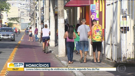 Estudo inédito de ONG revela ranking com as 10 cidades mais violentas de SP