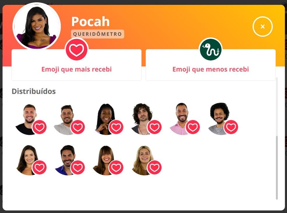 Queridômetro Pocah - 03/4 — Foto: Globo