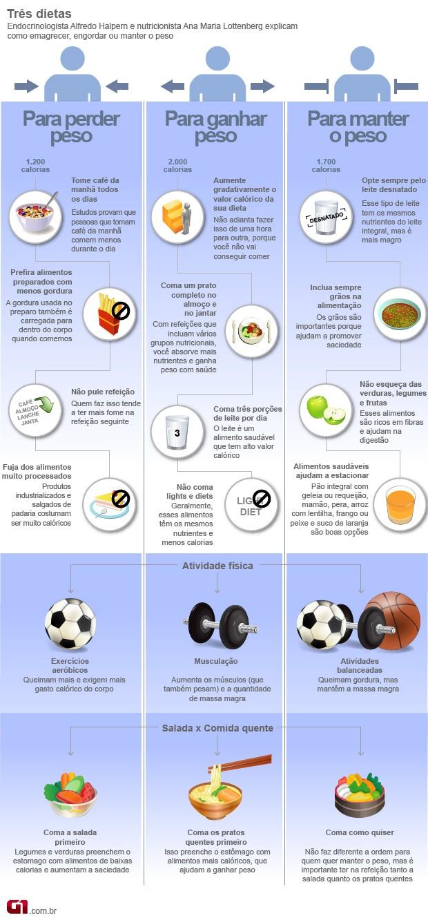 dietas para adelgazar para ninos de 12 a 14 anos