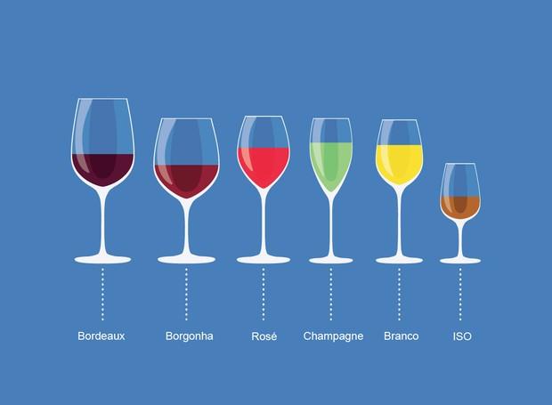 Tipos de vinho (Foto: Casa e Jardim)