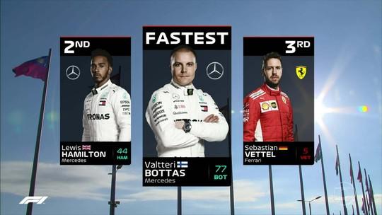 Hamilton tem chance de ampliar vantagem sobre Vettel, mas para o alemão não há nada definido