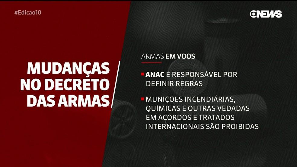 Mudança no decreto de armas: regras para transporte de armas em voos — Foto: Reprodução/GloboNews