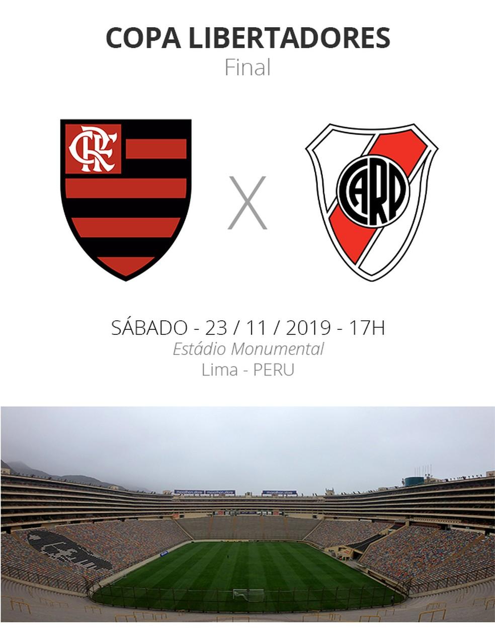 Flamengo X River Plate Ao Vivo Onde E Como Assistir A Final Da Copa Libertadores Flamengo Ge