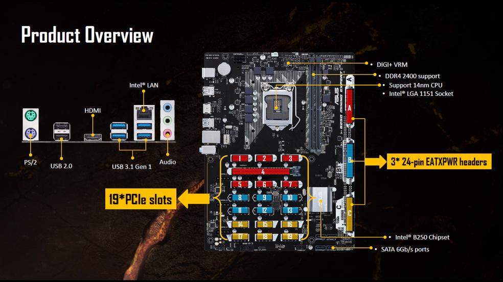 DDR4 19 GPU's Asus B250 Mining Expert LGA 1151 Intel Motherboard ATX
