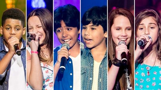 'The Voice Kids' tem Top 5 da segunda tarde de Batalhas; confira!
