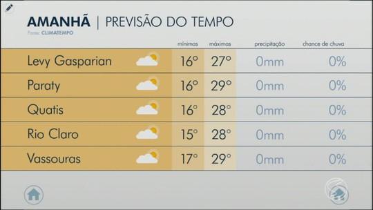 Quinta-feira será de temperaturas mais elevadas no Sul do Rio