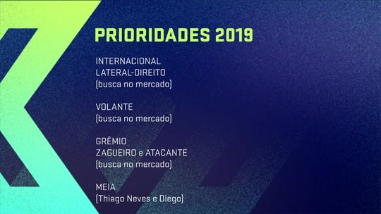 Central do Mercado: confira as prioridades dos clubes para 2019