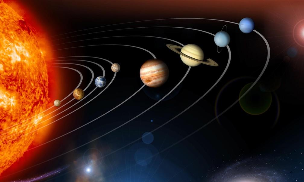 Diagrama mostra ordem dos oito planetas no Sistema Solar — Foto: Nasa