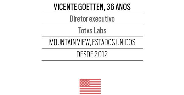 Vicente Goetten, 36 anos, Diretor executivo Totvs Labs (Foto: Arquivo pessoal)