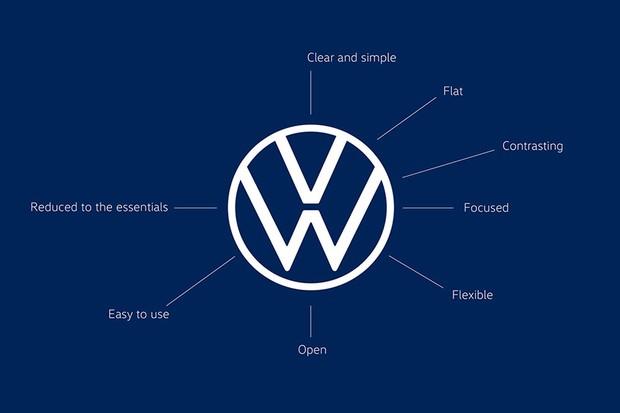 Novo logotipo da Volkswagen (Foto: Divulgação)