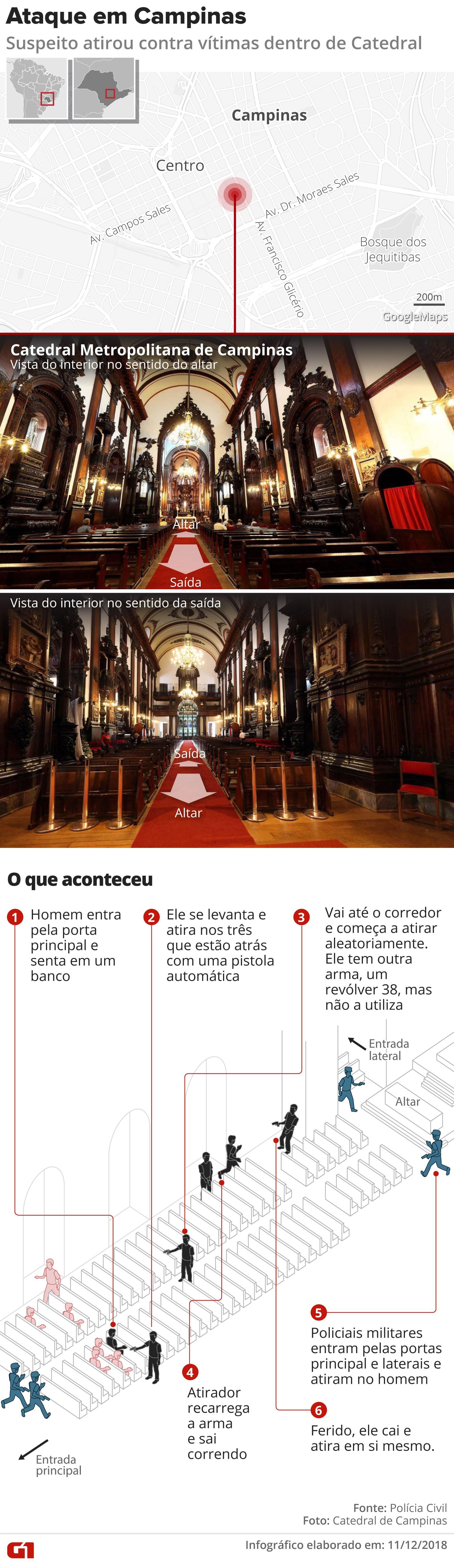 'Ficha não caiu', diz homem que teve irmão morto e mãe ferida em ataque na Catedral de Campinas - Noticias