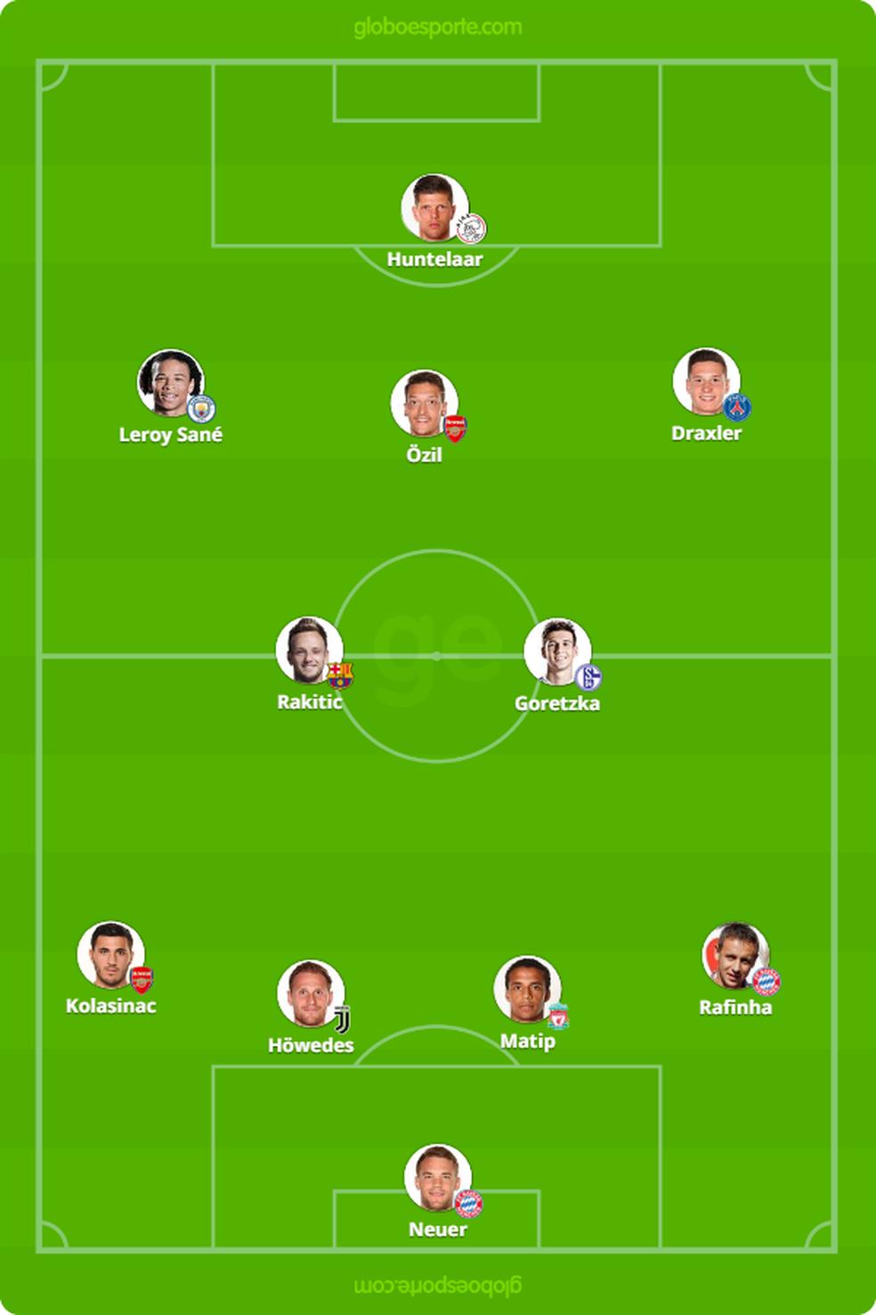 Como seria o time do Schalke se não tivesse vendido todas as suas estrelas (Foto: GloboEsporte.com)