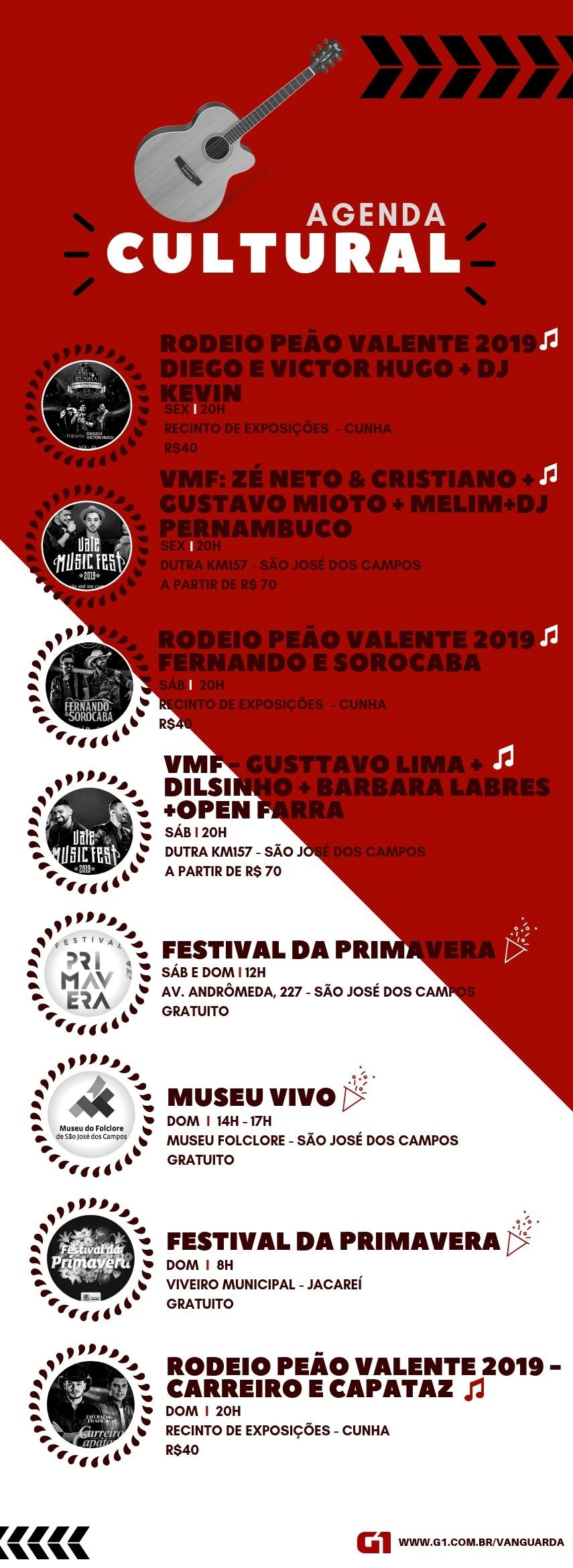 Duplas Zé Neto & Cristiano e Fernando & Sorocaba têm shows na região; veja na agenda - Notícias - Plantão Diário